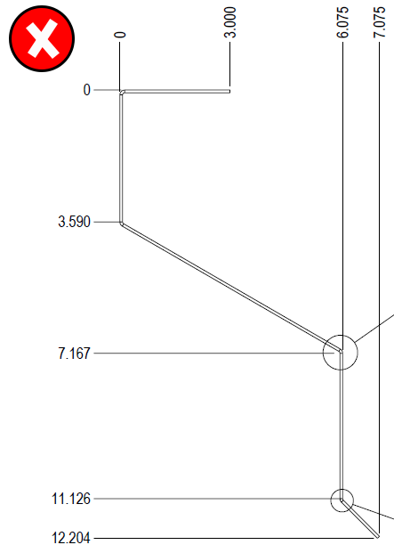 Incorrect Dimensioning for Manufacturing